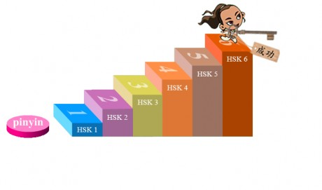 HSK 6