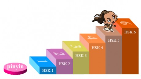 HSK 5